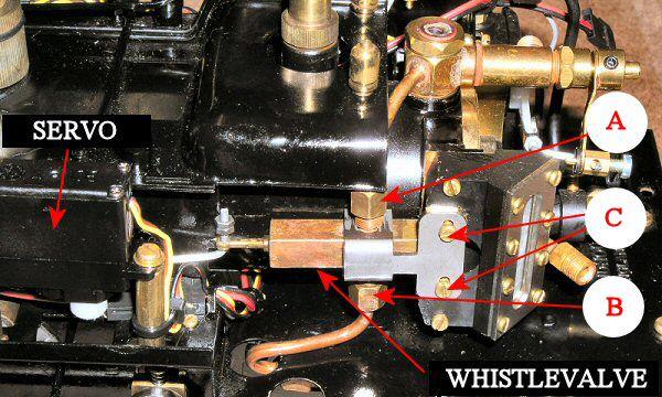 Rheidol whistle valve